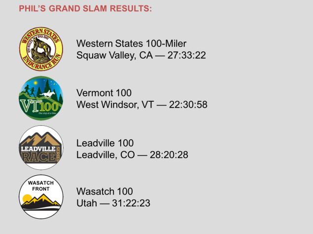 grand-slam-results